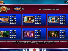 Red Flag Fleet slots-77.com William Hill Interactive 2/5