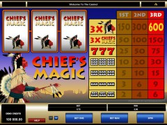 Chiefs Magic - Microgaming