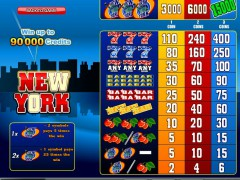 New York slots-77.com iSoftBet 2/5