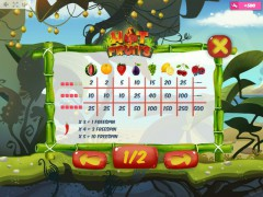 HOT Fruits slots-77.com MrSlotty 5/5