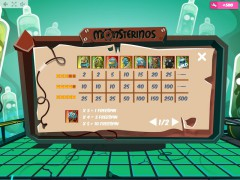 Monsterinos slots-77.com MrSlotty 5/5