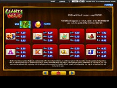 Giant's Gold slots-77.com William Hill Interactive 5/5